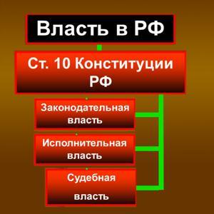 Органы власти Терновки