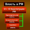 Органы власти в Терновке